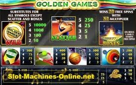 Golden Games Payline Pokie